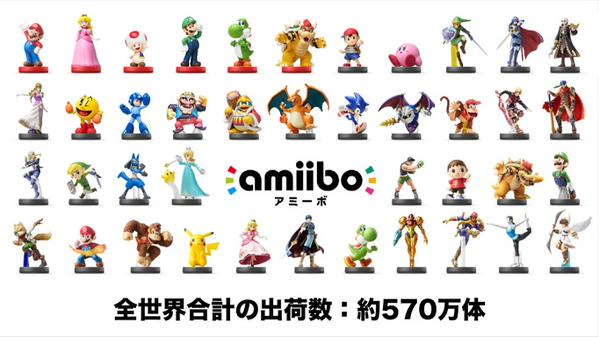 Information on Nintendo's Investor Meeting on Amiibos 2015